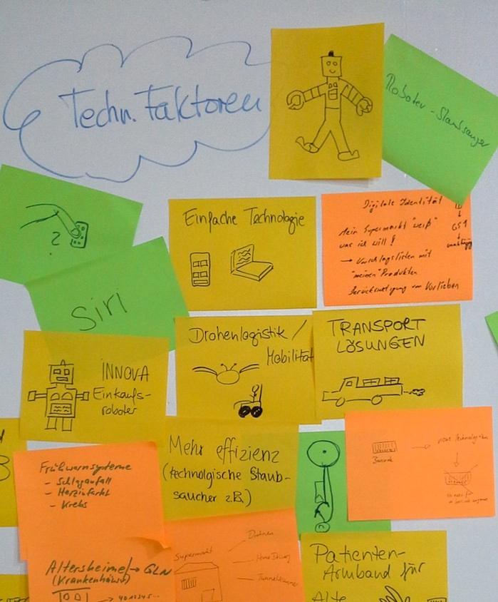 Innovationsworkshop